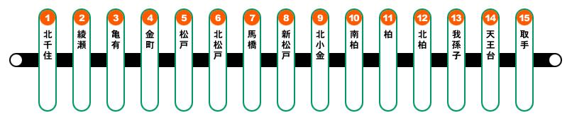 JR常磐線路線図