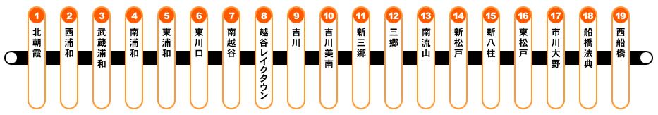 JR武蔵野線路線図
