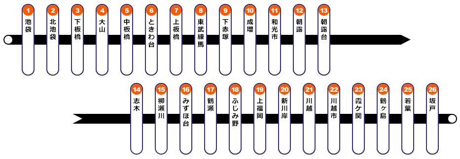 JR東武東上線路線図